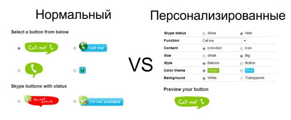 Нормальная или персонализированная Скайп кнопка